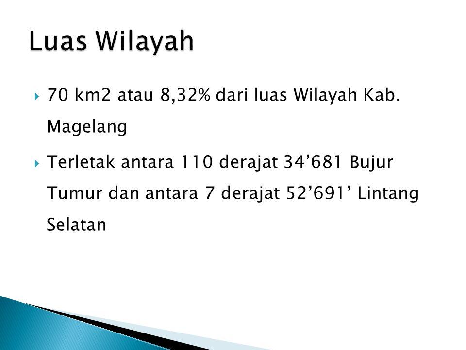  70 km2 atau 8,32% dari luas Wilayah Kab. Magelang  Terletak antara 110 derajat 34'681 Bujur Tumur dan antara 7 derajat 52'691' Lintang Selatan