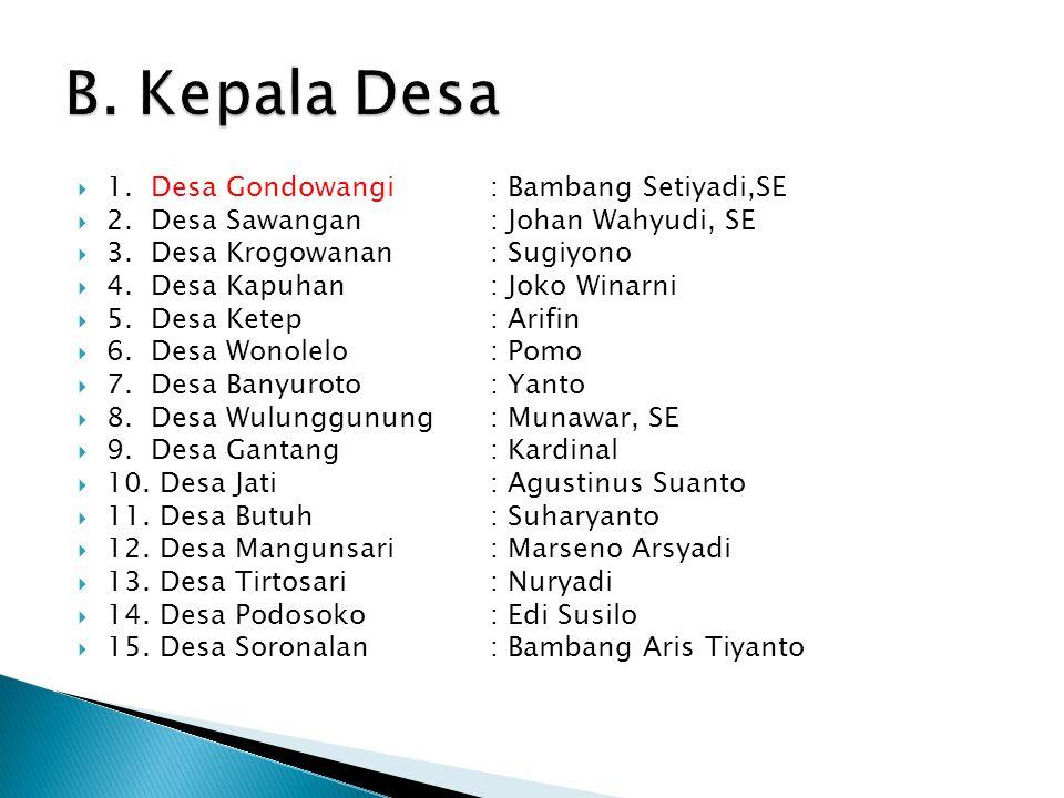  1. Desa Gondowangi : Bambang Setiyadi,SE  2. Desa Sawangan: Johan Wahyudi, SE  3. Desa Krogowanan: Sugiyono  4. Desa Kapuhan: Joko Winarni  5. D