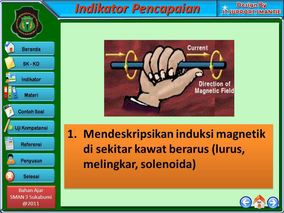 Bahan Ajar SMAN 3 Sukabumi @2011 Bahan Ajar SMAN 3 Sukabumi @2011  I.