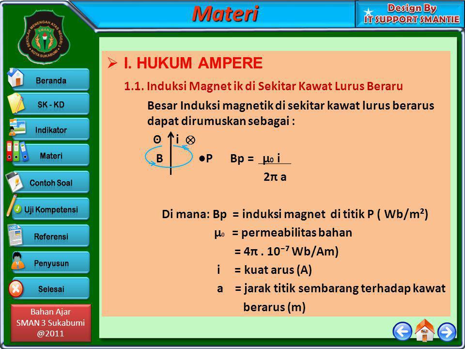 Bahan Ajar SMAN 3 Sukabumi @2011 Bahan Ajar SMAN 3 Sukabumi @2011Penutup