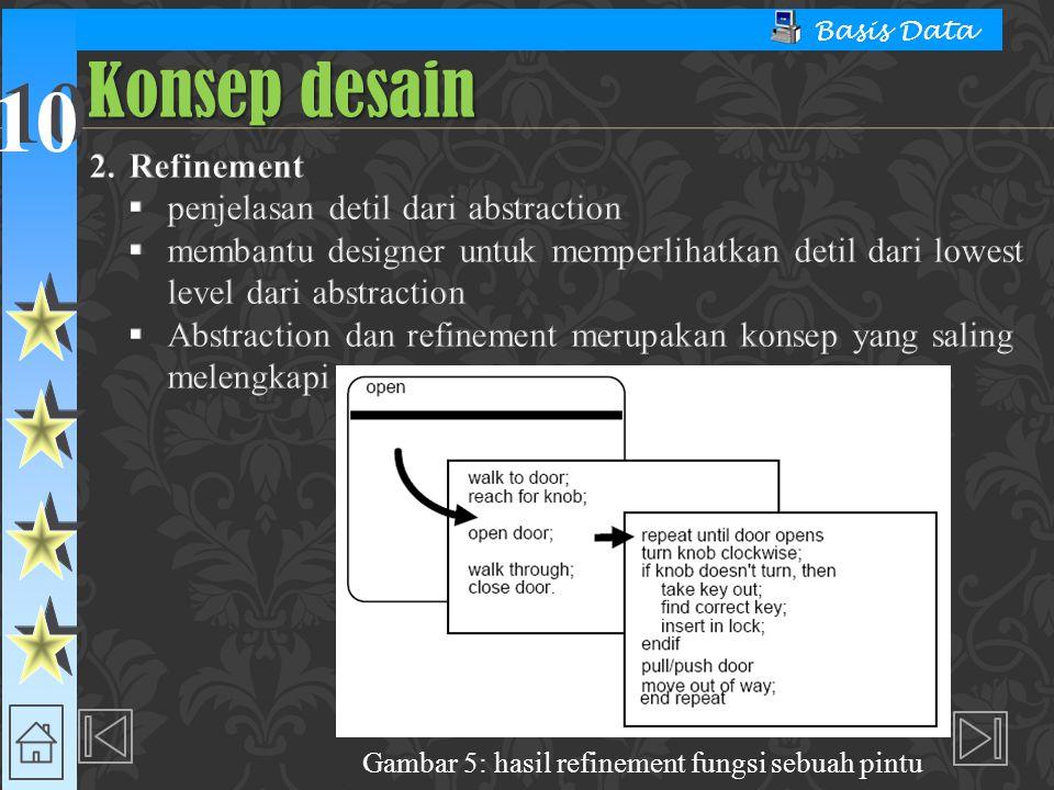 10 Basis Data Konsep desain Gambar 5: hasil refinement fungsi sebuah pintu