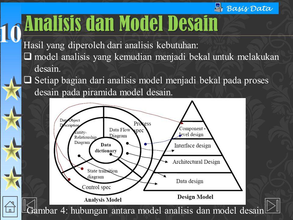 10 Basis Data Analisis dan Model Desain Hasil yang diperoleh dari analisis kebutuhan:  model analisis yang kemudian menjadi bekal untuk melakukan des