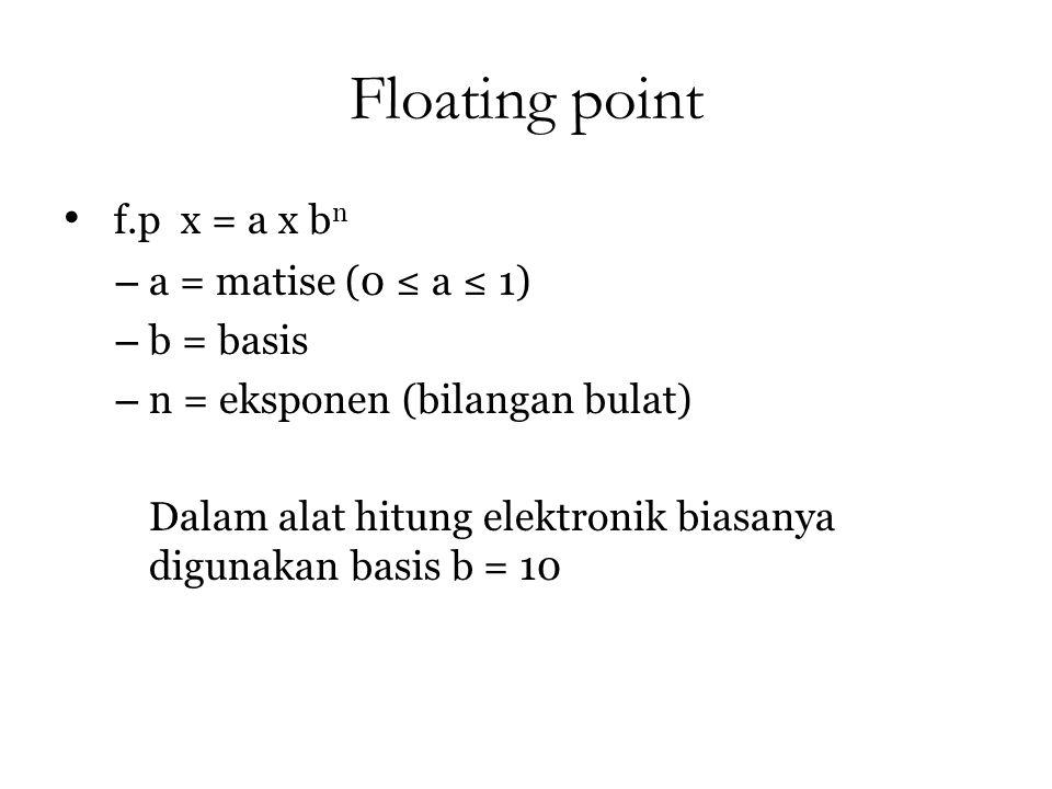 Floating point f.p x = a x b n – a = matise (0 ≤ a ≤ 1) – b = basis – n = eksponen (bilangan bulat) Dalam alat hitung elektronik biasanya digunakan ba