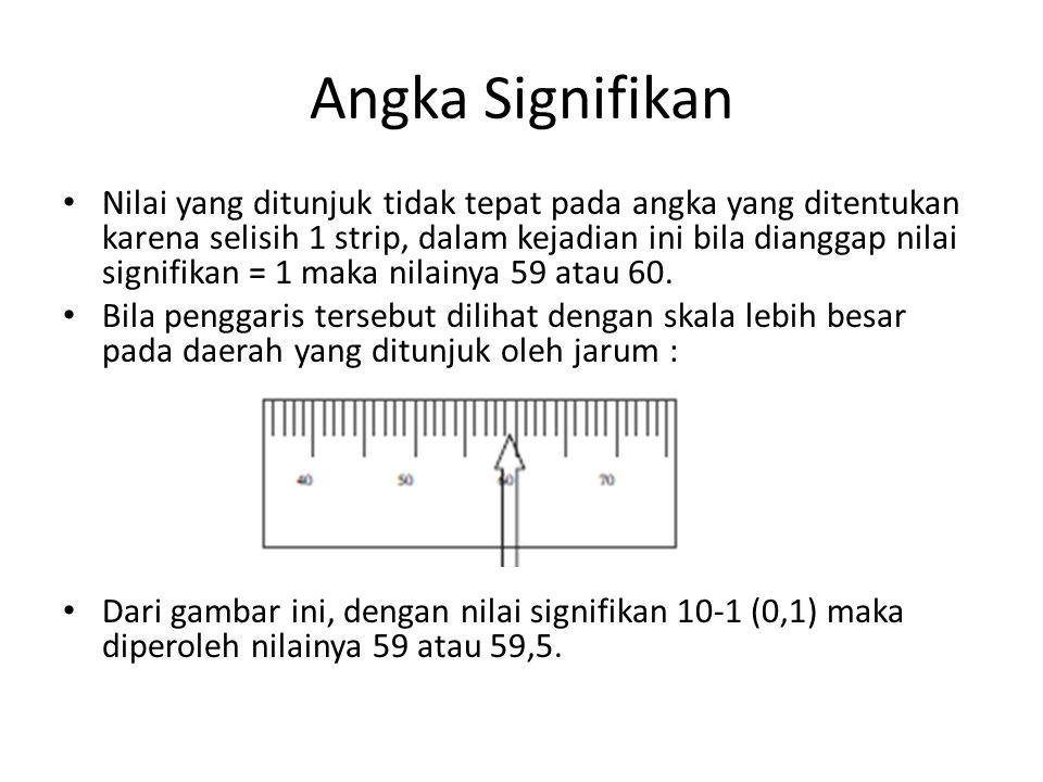 Angka Signifikan Nilai yang ditunjuk tidak tepat pada angka yang ditentukan karena selisih 1 strip, dalam kejadian ini bila dianggap nilai signifikan
