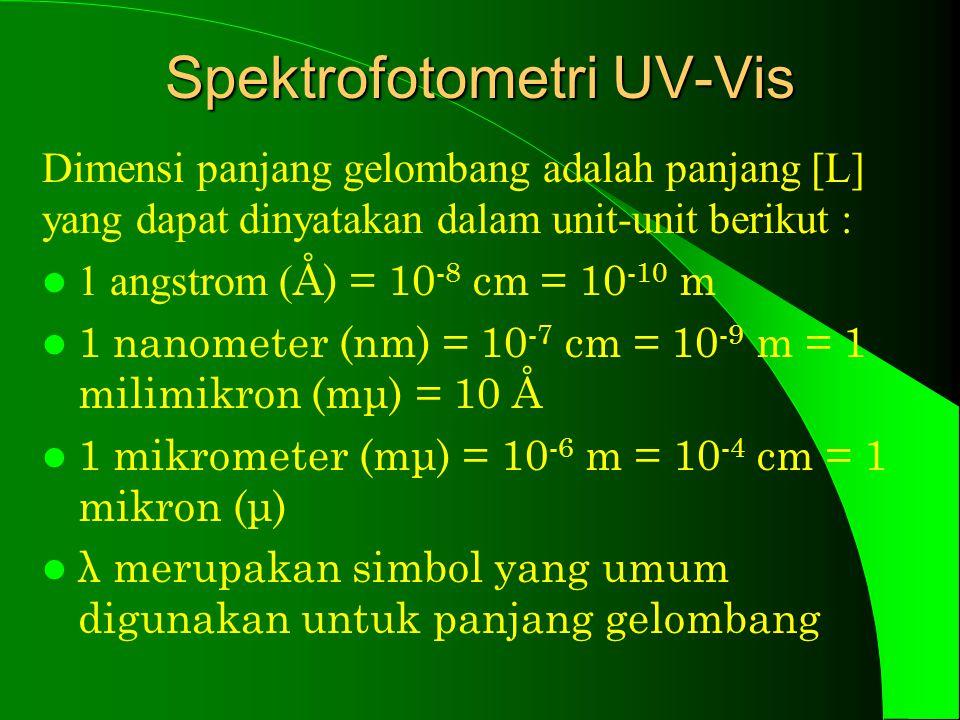 Spektrofotometri UV-Vis Dimensi panjang gelombang adalah panjang [L] yang dapat dinyatakan dalam unit-unit berikut : 1 angstrom ( Å) = 10 -8 cm = 10 -10 m 1 nanometer (nm) = 10 -7 cm = 10 -9 m = 1 milimikron (mμ) = 10 Å 1 mikrometer (mμ) = 10 -6 m = 10 -4 cm = 1 mikron (μ) λ merupakan simbol yang umum digunakan untuk panjang gelombang