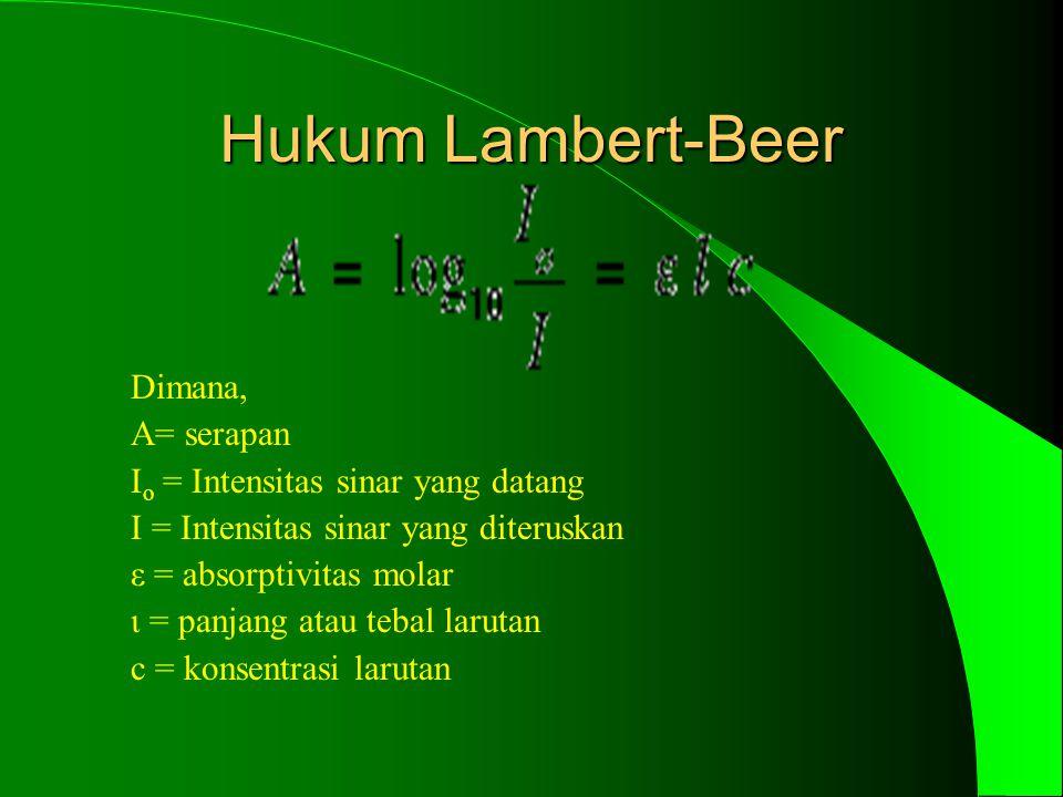 Hukum Lambert-Beer Dimana, A= serapan I o = Intensitas sinar yang datang I = Intensitas sinar yang diteruskan ε = absorptivitas molar ι = panjang atau tebal larutan c = konsentrasi larutan