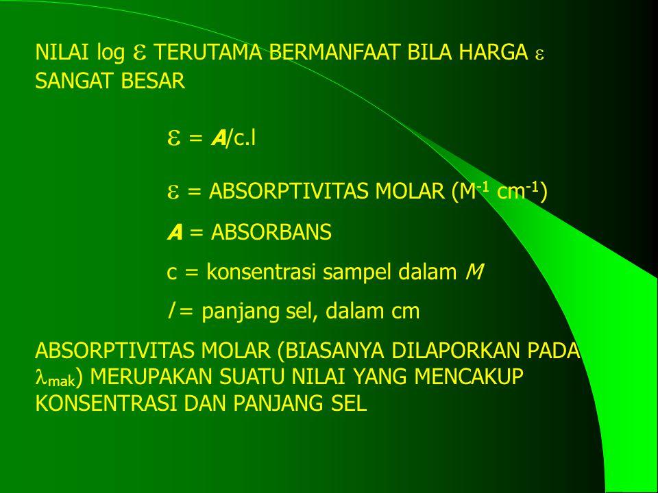 NILAI log  TERUTAMA BERMANFAAT BILA HARGA  SANGAT BESAR  = A/c.l  = ABSORPTIVITAS MOLAR (M -1 cm -1 ) A = ABSORBANS c = konsentrasi sampel dalam M l = panjang sel, dalam cm ABSORPTIVITAS MOLAR (BIASANYA DILAPORKAN PADA mak ) MERUPAKAN SUATU NILAI YANG MENCAKUP KONSENTRASI DAN PANJANG SEL