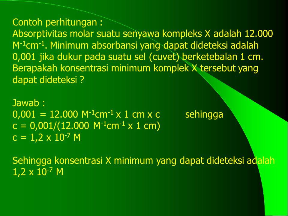Contoh perhitungan : Absorptivitas molar suatu senyawa kompleks X adalah 12.000 M -1 cm -1.