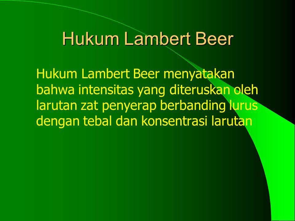 Hukum Lambert Beer Hukum Lambert Beer menyatakan bahwa intensitas yang diteruskan oleh larutan zat penyerap berbanding lurus dengan tebal dan konsentrasi larutan