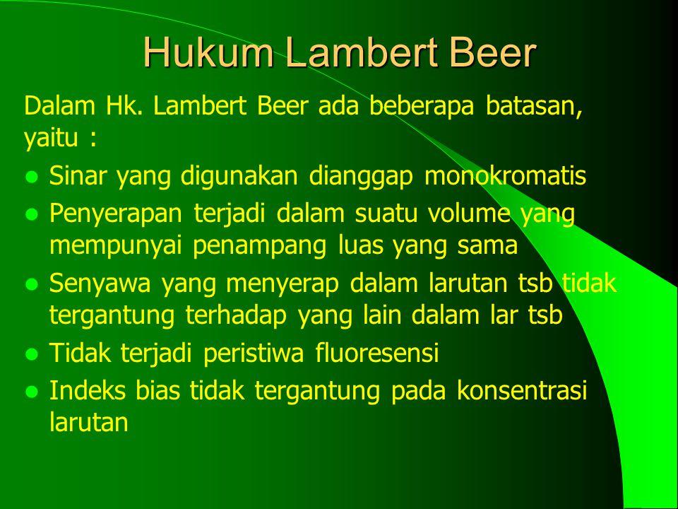 Hukum Lambert Beer Dalam Hk.