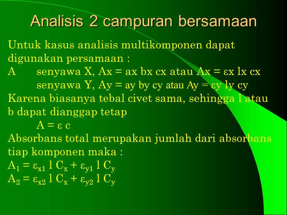 Analisis 2 campuran bersamaan Untuk kasus analisis multikomponen dapat digunakan persamaan : A senyawa X, Ax = ax bx cx atau Ax = x lx cx senyawa Y, Ay = ay by cy atau Ay = y ly cy Karena biasanya tebal civet sama, sehingga l atau b dapat dianggap tetap A =  c Absorbans total merupakan jumlah dari absorbans tiap komponen maka : A 1 =  x1 l C x +  y1 l C y A 2 =  x2 l C x +  y2 l C y