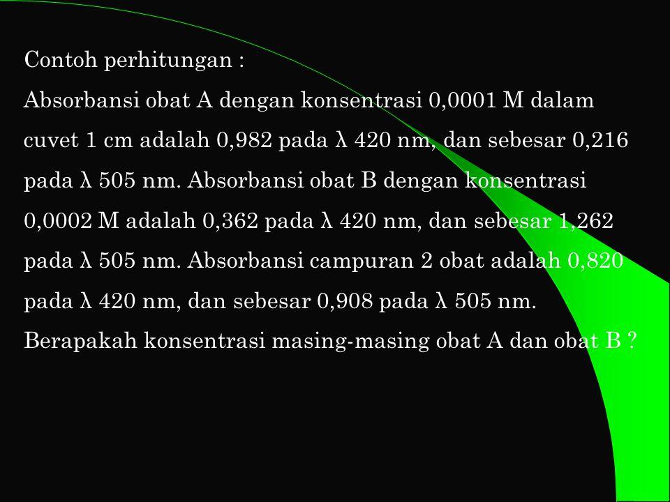 Contoh perhitungan : Absorbansi obat A dengan konsentrasi 0,0001 M dalam cuvet 1 cm adalah 0,982 pada λ 420 nm, dan sebesar 0,216 pada λ 505 nm.