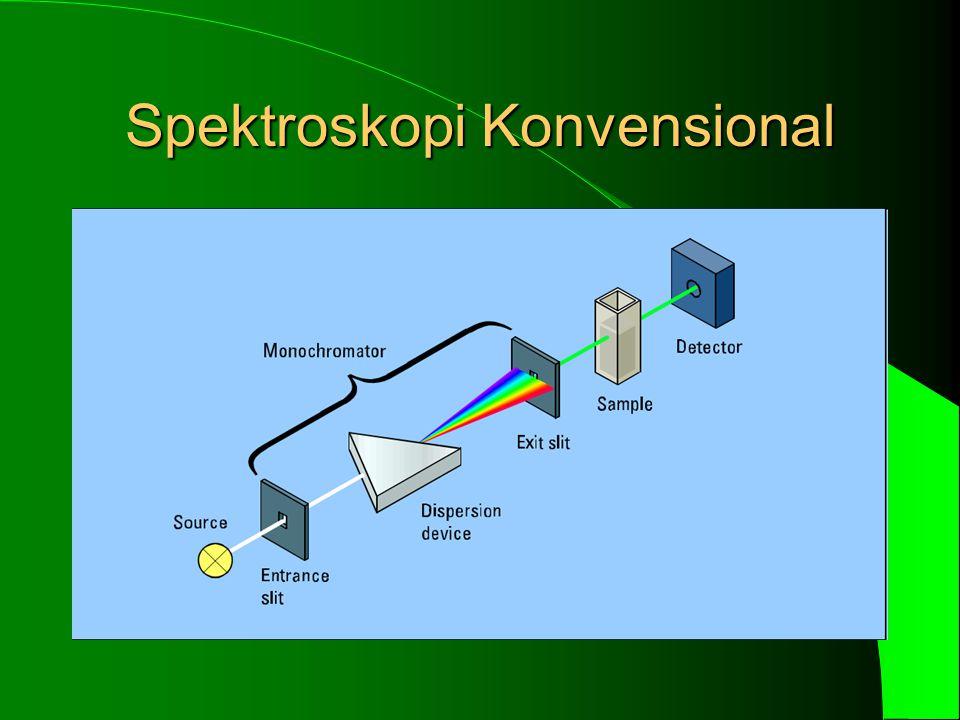 Spektroskopi Konvensional