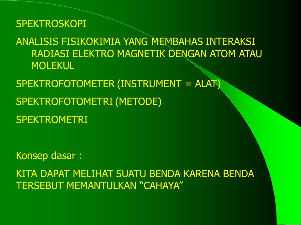 SPEKTROSKOPI ANALISIS FISIKOKIMIA YANG MEMBAHAS INTERAKSI RADIASI ELEKTRO MAGNETIK DENGAN ATOM ATAU MOLEKUL SPEKTROFOTOMETER (INSTRUMENT = ALAT) SPEKTROFOTOMETRI (METODE) SPEKTROMETRI Konsep dasar : KITA DAPAT MELIHAT SUATU BENDA KARENA BENDA TERSEBUT MEMANTULKAN CAHAYA