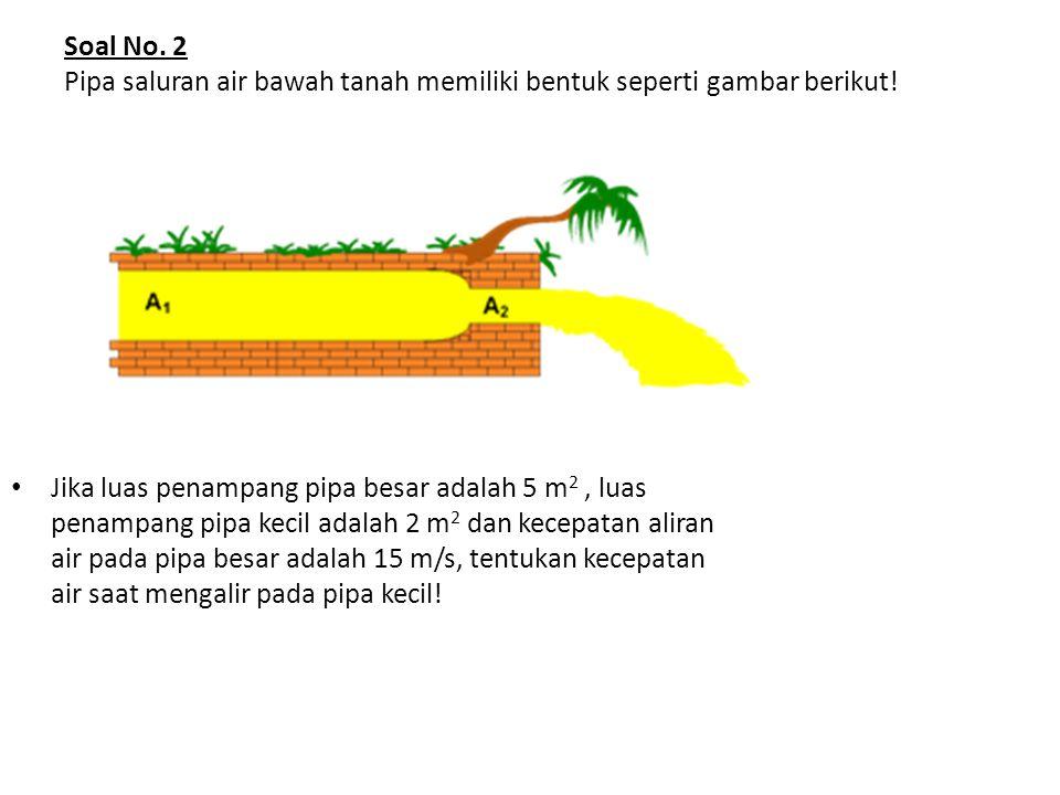 Soal No.2 Pipa saluran air bawah tanah memiliki bentuk seperti gambar berikut.