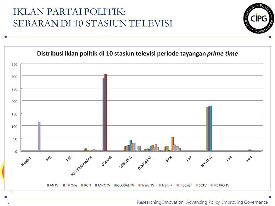 Researching Innovation, Advancing Policy, Improving Governance 4 IKLAN PARTAI POLITIK: SEBARAN DI 10 STASIUN TELEVISI