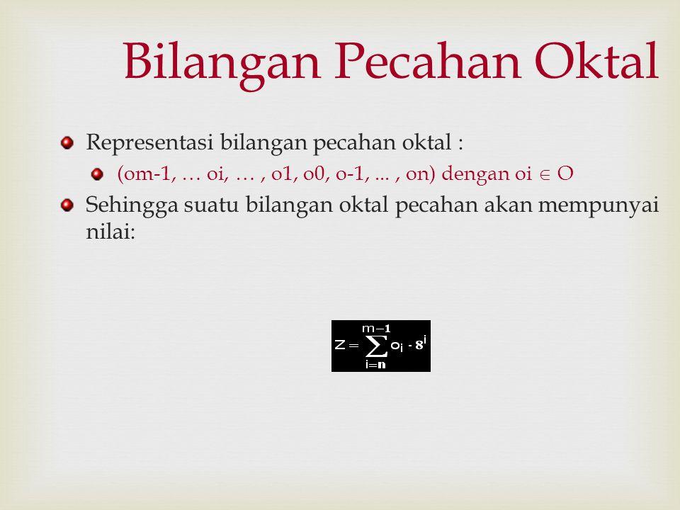 Bilangan Pecahan Oktal Representasi bilangan pecahan oktal : (om-1, … oi, …, o1, o0, o-1,..., on) dengan oi  O Sehingga suatu bilangan oktal pecahan