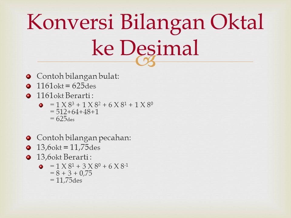  Contoh bilangan bulat: 1161 okt = 625 des 1161 okt Berarti : = 1 X 8 3 + 1 X 8 2 + 6 X 8 1 + 1 X 8 0 = 512+64+48+1 = 625 des Contoh bilangan pecahan