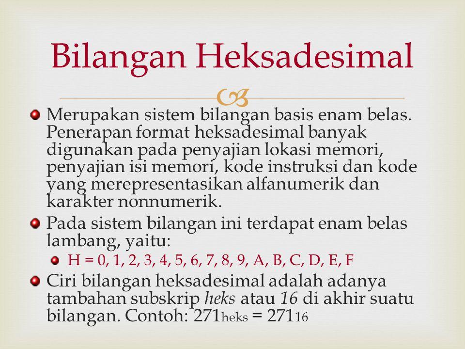  Merupakan sistem bilangan basis enam belas. Penerapan format heksadesimal banyak digunakan pada penyajian lokasi memori, penyajian isi memori, kode