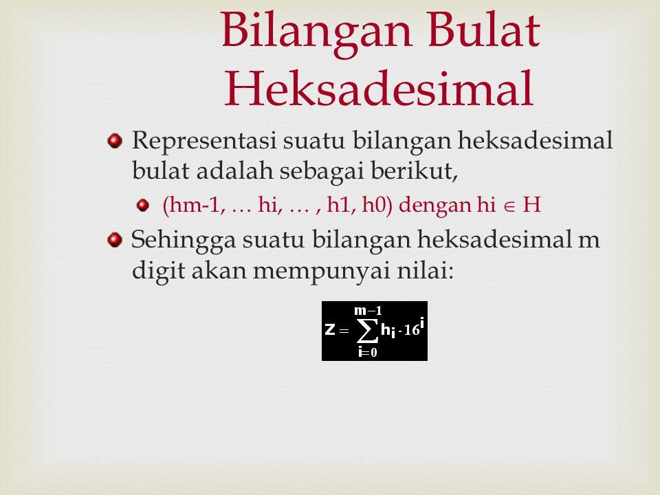 Bilangan Bulat Heksadesimal Representasi suatu bilangan heksadesimal bulat adalah sebagai berikut, (hm-1, … hi, …, h1, h0) dengan hi  H Sehingga suat