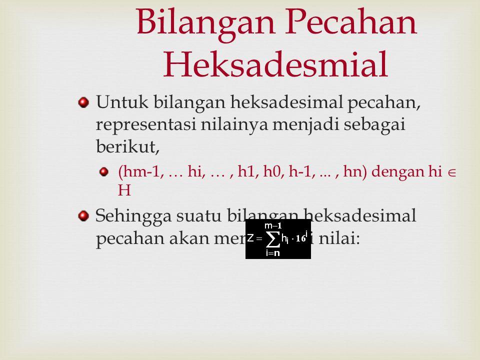 Bilangan Pecahan Heksadesmial Untuk bilangan heksadesimal pecahan, representasi nilainya menjadi sebagai berikut, (hm-1, … hi, …, h1, h0, h-1,..., hn)