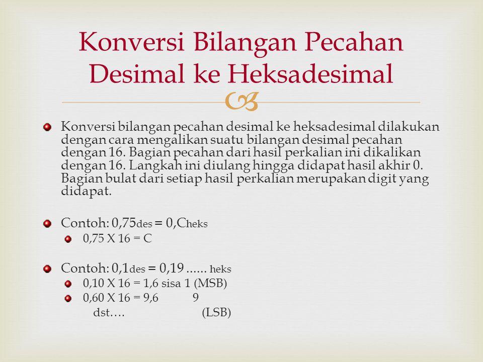  Konversi bilangan pecahan desimal ke heksadesimal dilakukan dengan cara mengalikan suatu bilangan desimal pecahan dengan 16. Bagian pecahan dari has