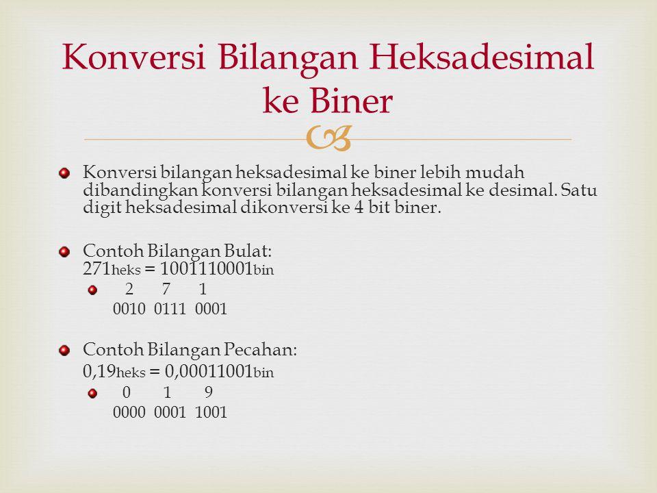  Konversi bilangan heksadesimal ke biner lebih mudah dibandingkan konversi bilangan heksadesimal ke desimal. Satu digit heksadesimal dikonversi ke 4