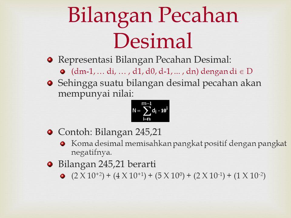 Bilangan Pecahan Desimal Representasi Bilangan Pecahan Desimal: (dm-1, … di, …, d1, d0, d-1,..., dn) dengan di  D Sehingga suatu bilangan desimal pec
