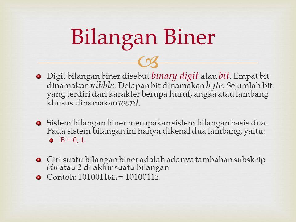 Bilangan Bulat Biner Representasi bilangan biner bulat m bit adalah sebagai berikut, (bm-1, … bi, …, b1, b0) dengan bi  B Sehingga suatu bilangan biner m bit akan mempunyai nilai: Bit paling kiri dari suatu bilangan biner disebut bit paling berarti ( Most Significant Bit, MSB), sedangkan bit paling kanan disebut bit paling tidak berarti ( Least Significant Bit, LSB) Contoh : 101 = 1x2 2 + 0x2 1 + 1x2 0 = 4 + 0 + 1 = 5