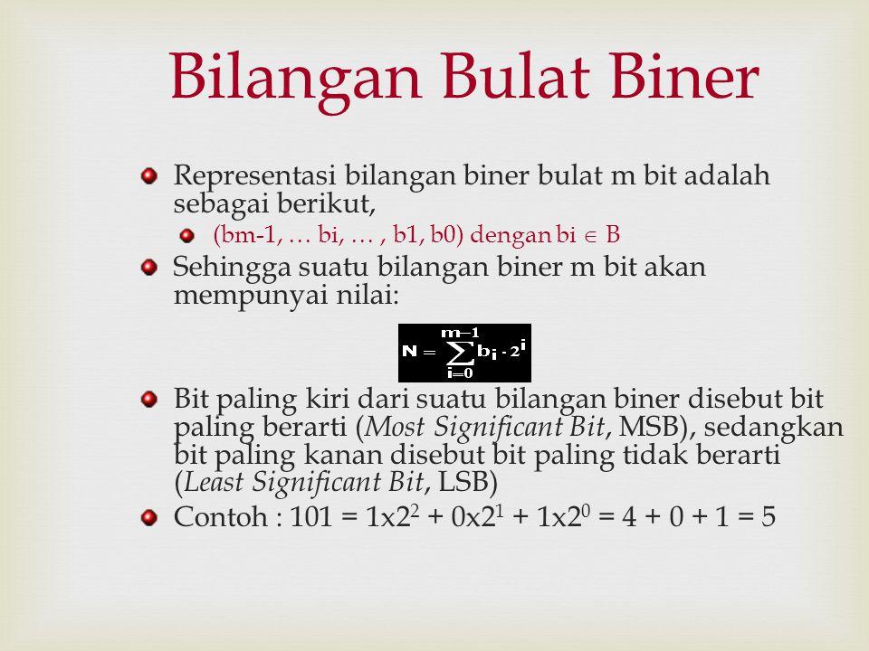 Bilangan Pecahan Biner Representasi bilangan biner pecahan: (dm-1, … di, …, d1, d0, d-1,..., dn) dengan di  B Sehingga suatu bilangan biner pecahan akan mempunyai nilai: Contoh : 101,01 = 1x2 2 + 0x2 1 + 1x2 0 + 0x2 -1 + 1x2 -2 = 4 + 0 + 1 + 0 + 0,25 = 5,25