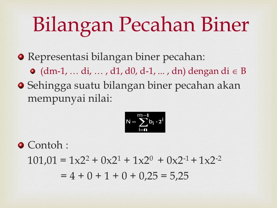  Contoh Bilangan Bulat: 1010011 =1 X 2 6 + 0 X 2 5 + 1 X 2 4 + 0 X 2 3 + 0 X 2 2 + 1 X 2 1 + 1 X 2 0 = 64 + 0 + 16 + 0 + 0 + 2 + 1 = 83des Contoh Bilangan Pecahan: 111,01 = 1 X 2 2 + 1 X 2 1 + 1 X 2 0 + 0 X 2 -1 + 1 X 2 -2 = 4 + 2 + 1 + 0 + 0,25 = 7,25des Konversi Bilangan Biner Ke Desimal