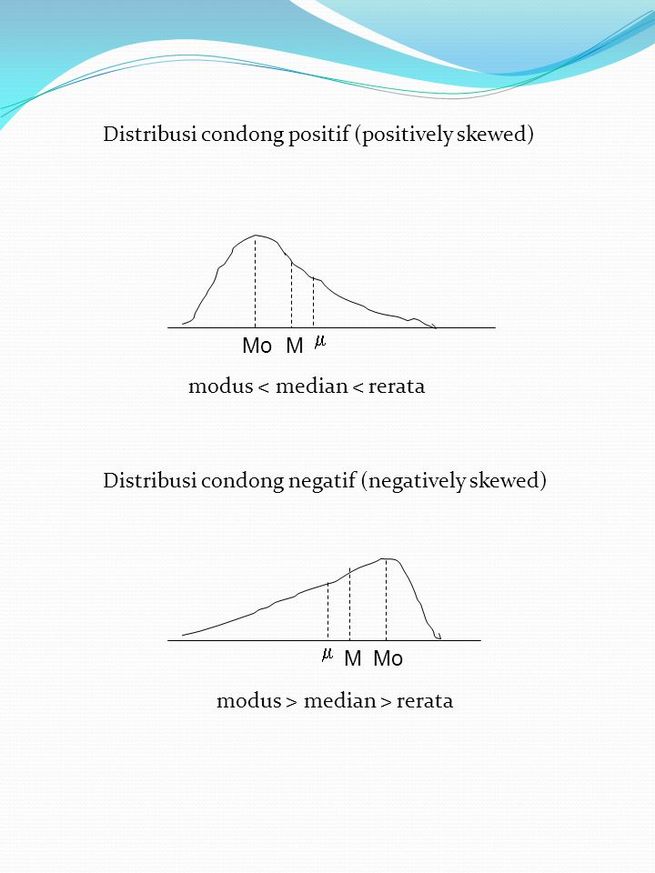 Distribusi condong positif (positively skewed) modus < median < rerata Distribusi condong negatif (negatively skewed) modus > median > rerata MoM  
