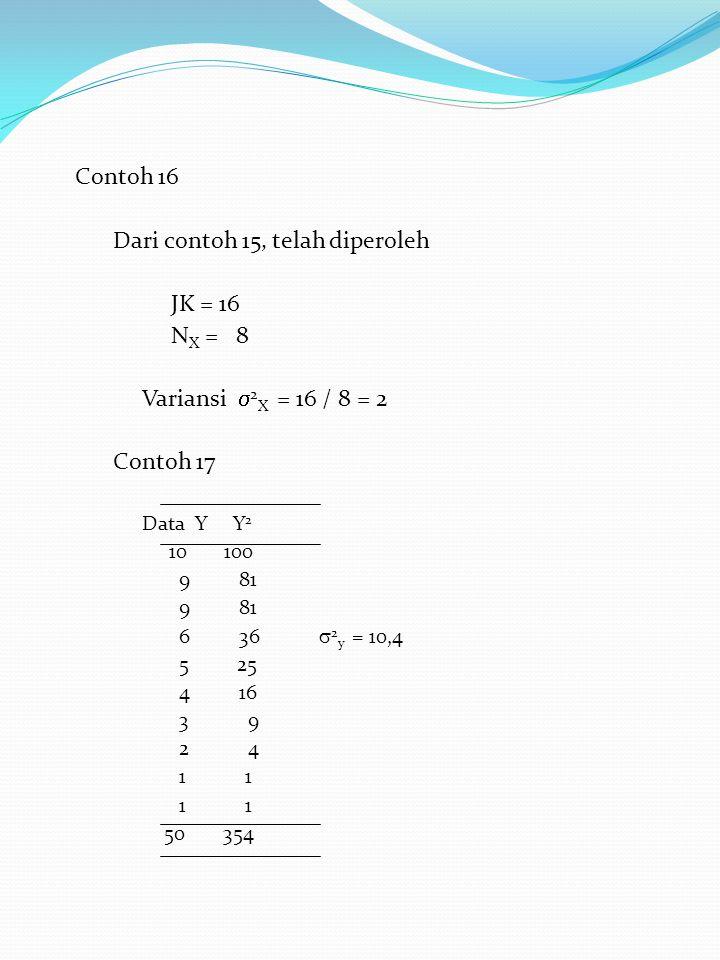 Contoh 16 Dari contoh 15, telah diperoleh JK = 16 N X = 8 Variansi  2 X = 16 / 8 = 2 Contoh 17 Data Y Y 2 10 100 9 81 6 36  2 y = 10,4 5 25 4 16 3 9 2 4 1 1 50 354