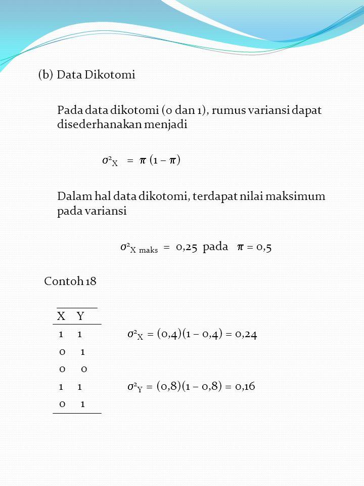 (b) Data Dikotomi Pada data dikotomi (0 dan 1), rumus variansi dapat disederhanakan menjadi  2 X =  (1 –  ) Dalam hal data dikotomi, terdapat nilai maksimum pada variansi  2 X maks = 0,25 pada  = 0,5 Contoh 18 X Y 1 1  2 X = (0,4)(1 – 0,4) = 0,24 0 1 0 0 1 1  2 Y = (0,8)(1 – 0,8) = 0,16 0 1