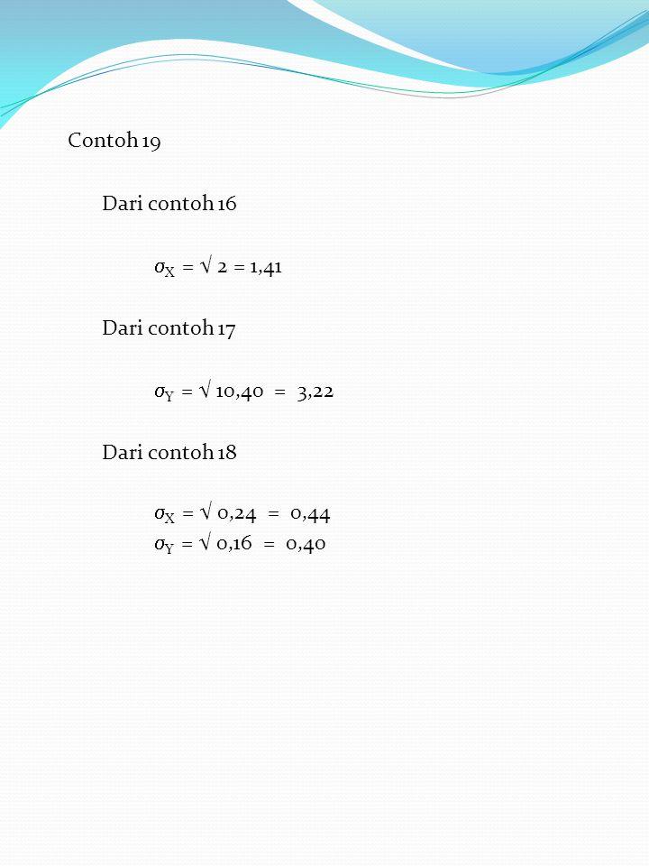 Contoh 19 Dari contoh 16  X = √ 2 = 1,41 Dari contoh 17  Y = √ 10,40 = 3,22 Dari contoh 18  X = √ 0,24 = 0,44  Y = √ 0,16 = 0,40