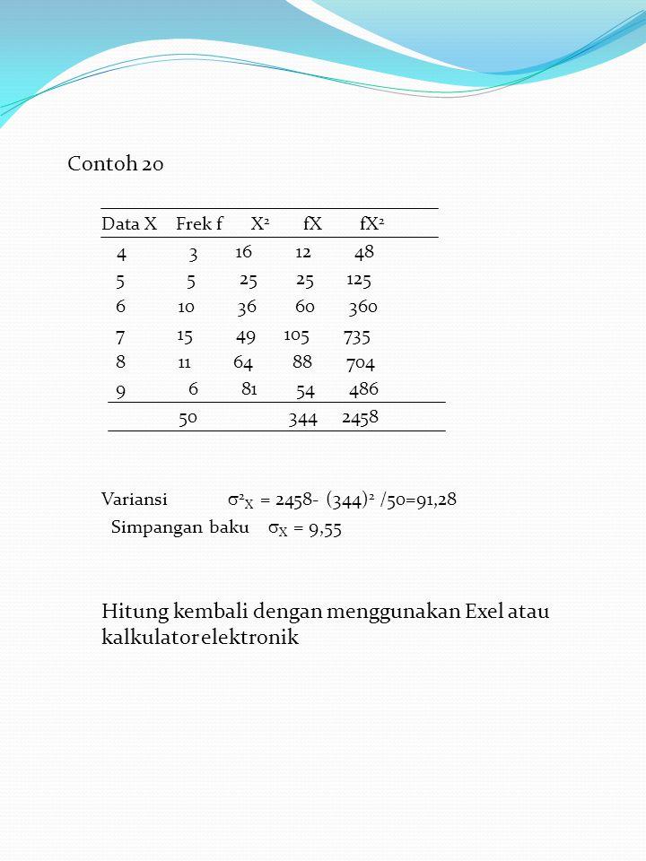 Contoh 20 Data X Frek f X 2 fX fX 2 4 3 16 12 48 5 5 25 25 125 6 10 36 60 360 7 15 49 105 735 8 11 64 88 704 9 6 81 54 486 50 344 2458 Variansi  2 X = 2458- (344) 2 /50=91,28 Simpangan baku  X = 9,55 Hitung kembali dengan menggunakan Exel atau kalkulator elektronik