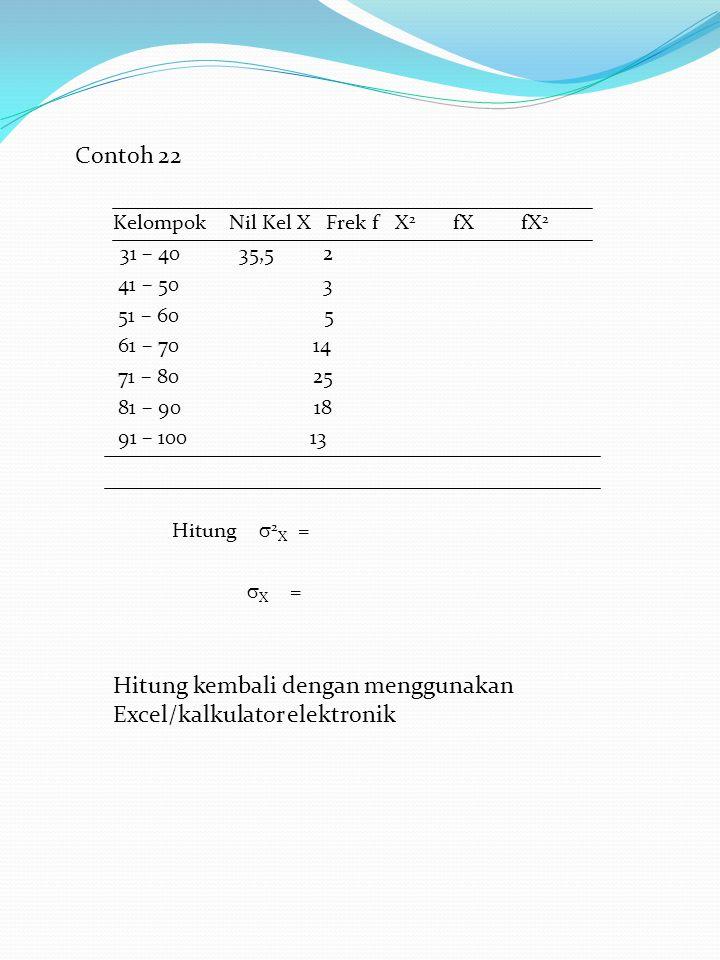 Contoh 22 Kelompok Nil Kel X Frek f X 2 fX fX 2 31 – 40 35,5 2 41 – 50 3 51 – 60 5 61 – 70 14 71 – 80 25 81 – 90 18 91 – 100 13 Hitung  2 X =  X = Hitung kembali dengan menggunakan Excel/kalkulator elektronik
