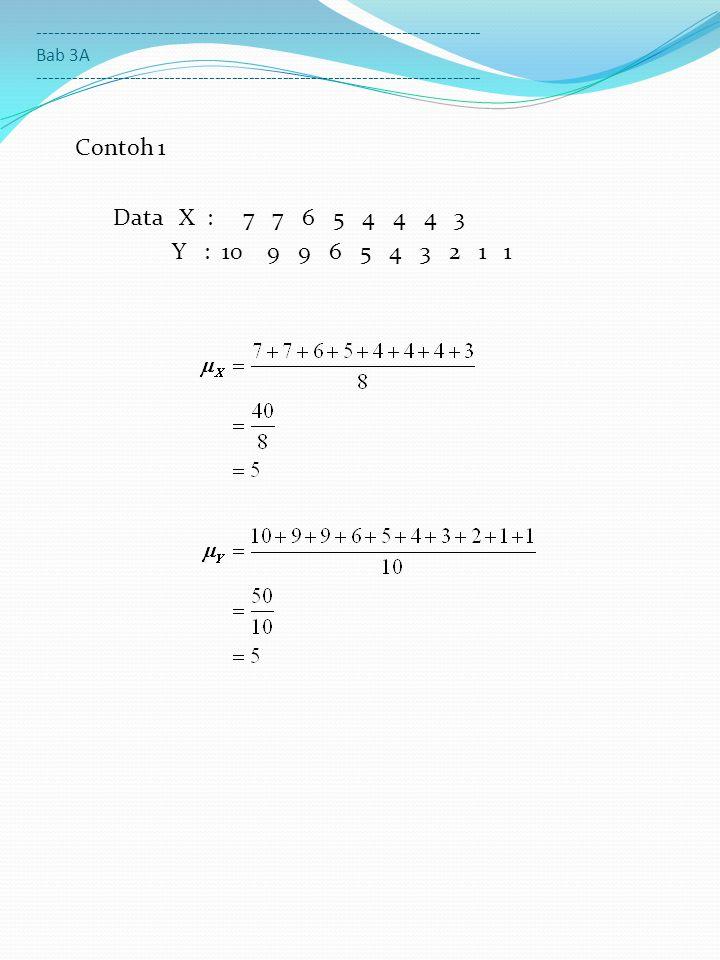 Cara lain menghitung rerata X Y 7 10 7 9 6 9  X = 40 / 8 = 5 5 6 4 5 4 4 4 3  Y = 50 / 10 = 5 3 2 1 40 50 Cara ini lebih praktis daripada cara pertama sehingga digunakan secara umum