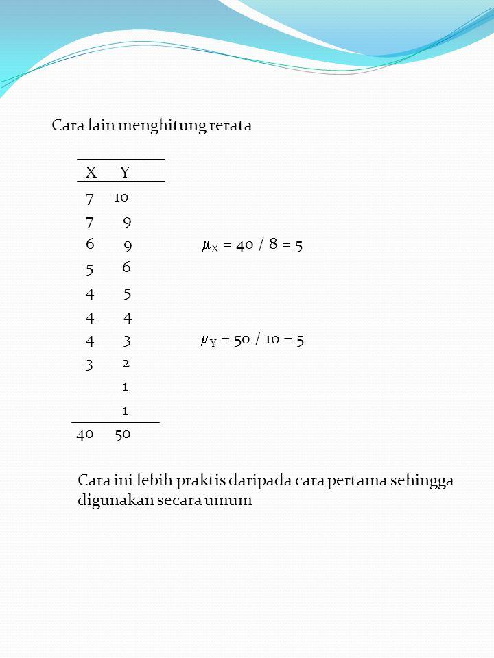 (b) Perhitungan dengan Kalkulator Simpangan baku dapat langsung dihitung dengan bantuan kalkulator elektronik Caranya dapat dibaca pada manual Contoh pada kalkulator Casio fx 350 TL Langkahnya sama dengan langkah pada perhitungan rerata dengan kalkulator Casio fx 350 TL Untuk membaca simpangan baku tekan x  n = atau y  n = Tekan tombol x 2 untuk menemukan variansi