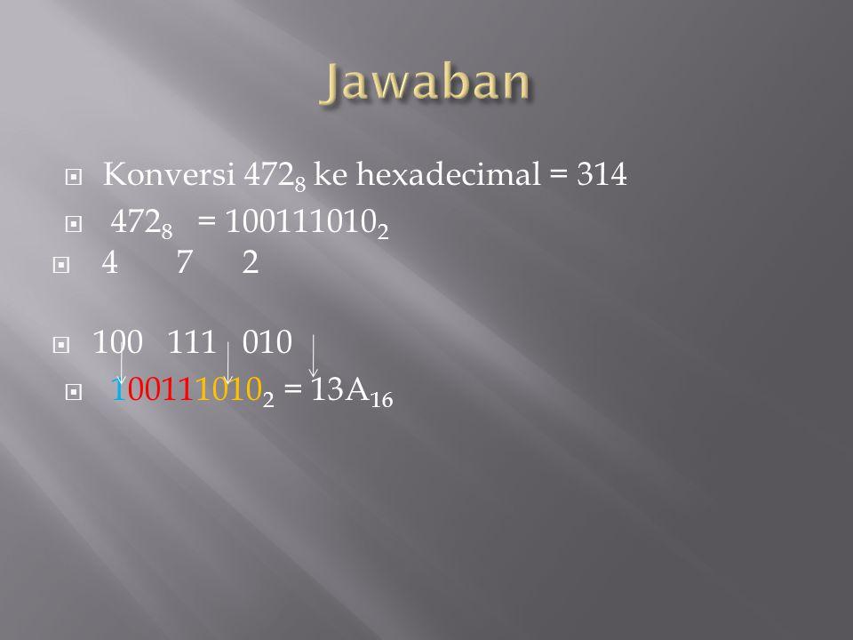  Konversi 472 8 ke hexadecimal = 314  472 8 = 100111010 2  4 7 2  100 111 010  100111010 2 = 13A 16