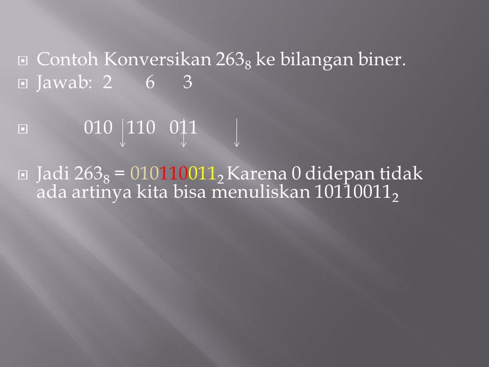  Contoh Konversikan 263 8 ke bilangan biner.  Jawab: 2 6 3  010 110 011  Jadi 263 8 = 010110011 2 Karena 0 didepan tidak ada artinya kita bisa men