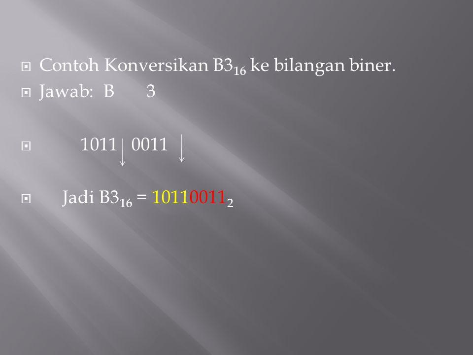  Contoh Konversikan B3 16 ke bilangan biner.  Jawab: B 3  1011 0011  Jadi B3 16 = 10110011 2