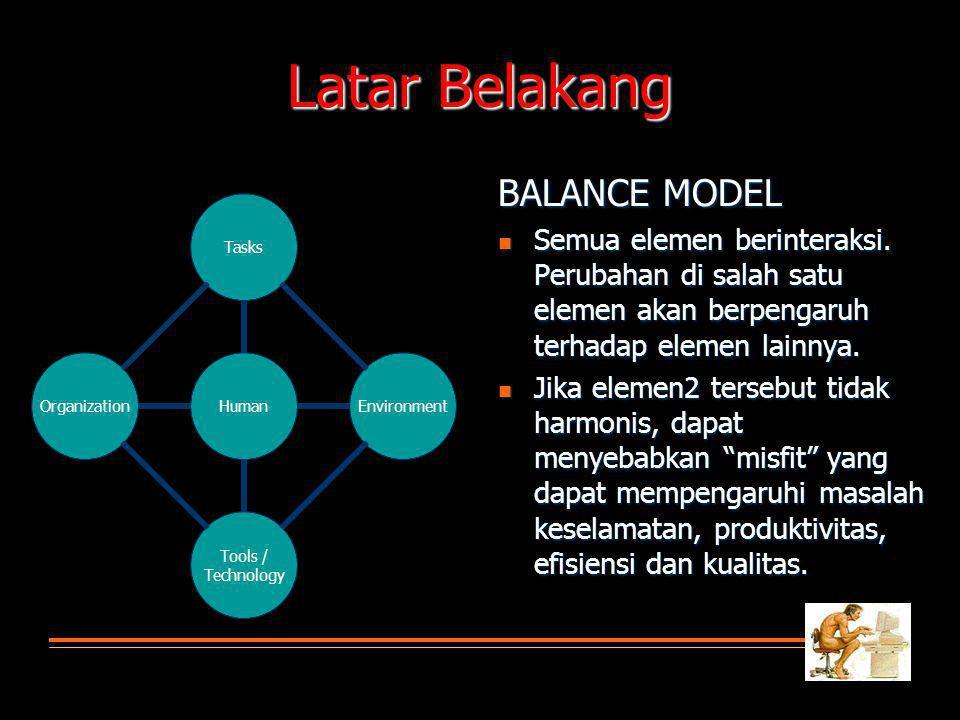Latar Belakang BALANCE MODEL Semua elemen berinteraksi.