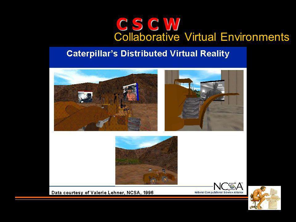 Collaborative Virtual Environments C S C W