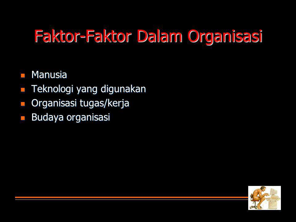 Faktor-Faktor Dalam Organisasi Manusia Manusia Teknologi yang digunakan Teknologi yang digunakan Organisasi tugas/kerja Organisasi tugas/kerja Budaya organisasi Budaya organisasi