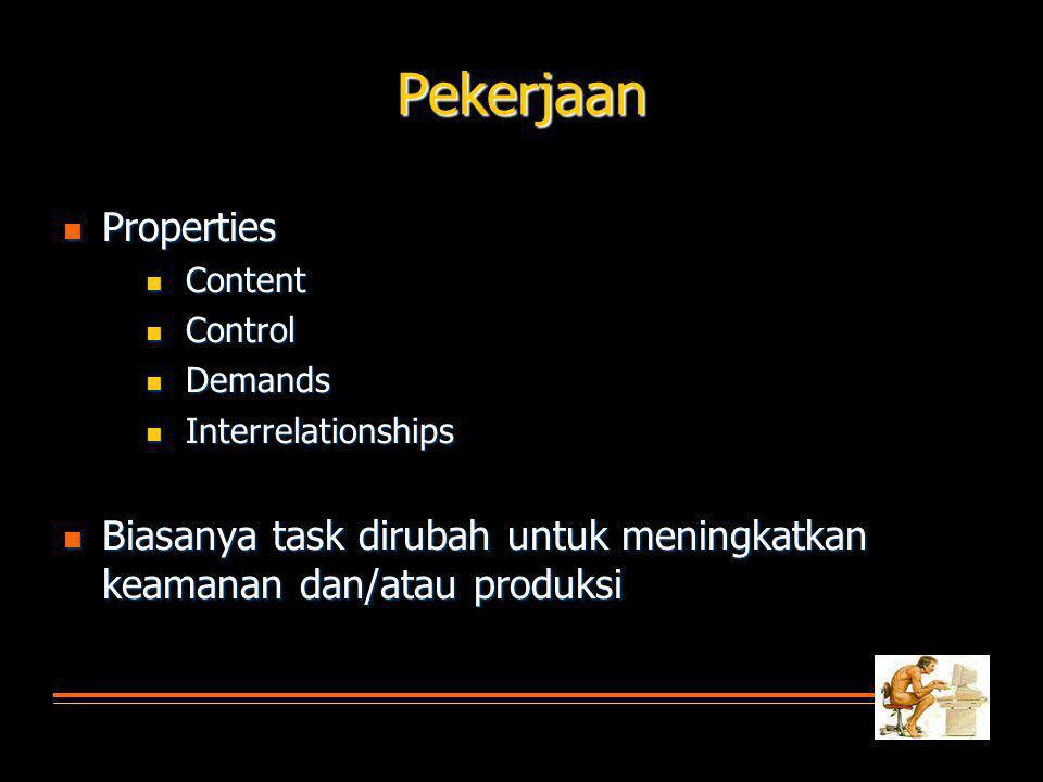 Pekerjaan Properties Properties Content Content Control Control Demands Demands Interrelationships Interrelationships Biasanya task dirubah untuk meningkatkan keamanan dan/atau produksi Biasanya task dirubah untuk meningkatkan keamanan dan/atau produksi