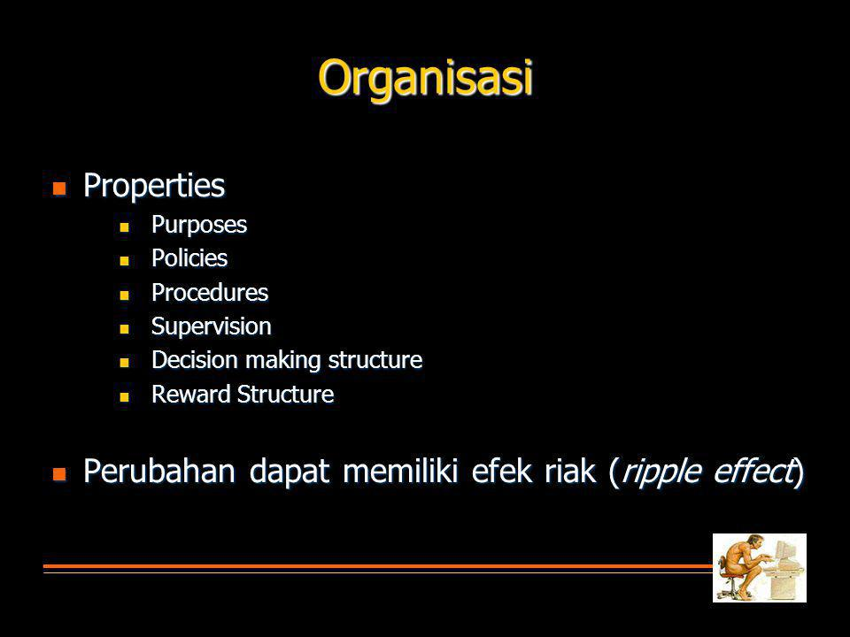 Organisasi Properties Properties Purposes Purposes Policies Policies Procedures Procedures Supervision Supervision Decision making structure Decision