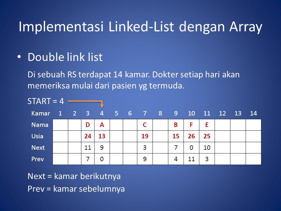 Implementasi Linked-List dengan Array Double link list Di sebuah RS terdapat 14 kamar. Dokter setiap hari akan memeriksa mulai dari pasien yg termuda.