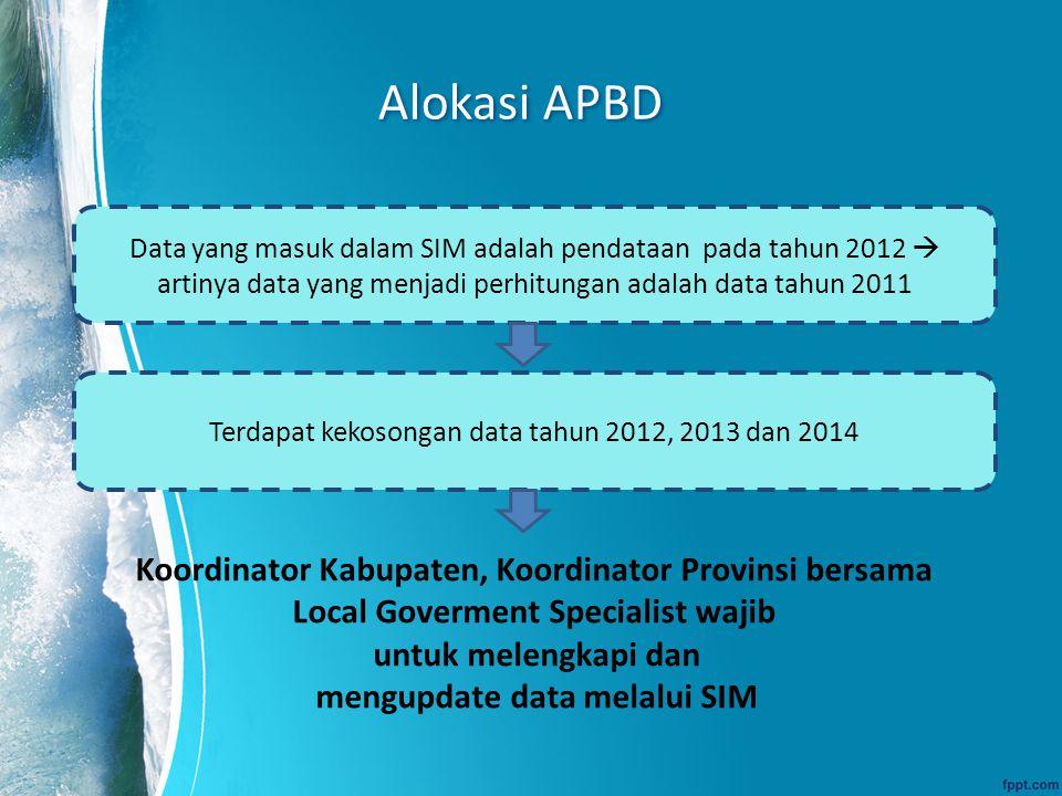 Alokasi APBD Data yang masuk dalam SIM adalah pendataan pada tahun 2012  artinya data yang menjadi perhitungan adalah data tahun 2011 Terdapat kekoso
