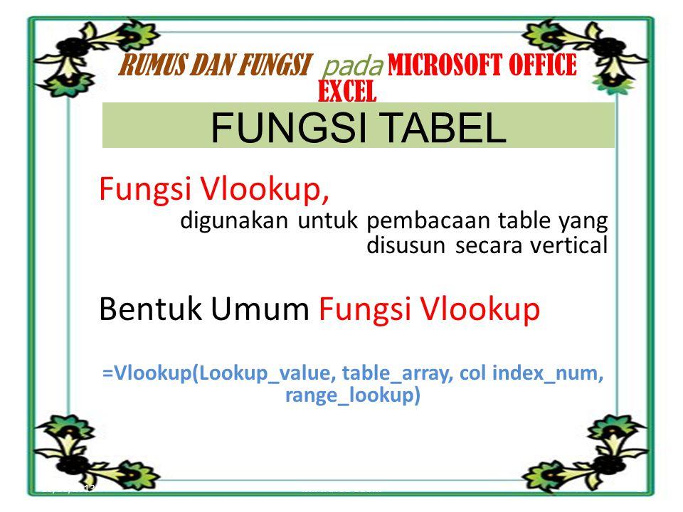 10/30/20138MIFTAHUL ULUM RUMUS DAN FUNGSI pada MICROSOFT OFFICE EXCEL Fungsi Vlookup, digunakan untuk pembacaan table yang disusun secara vertical Bentuk Umum Fungsi Vlookup =Vlookup(Lookup_value, table_array, col index_num, range_lookup) FUNGSI TABEL